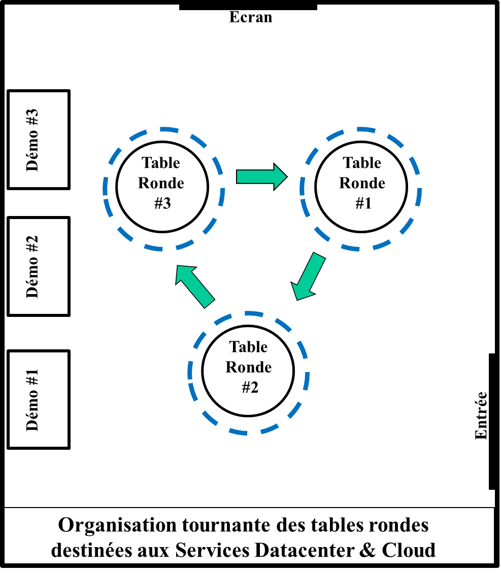 Agencement_Tables-Rondes_V3